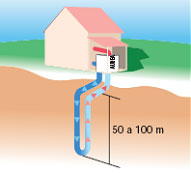Energ a geot rmica aplicacions solars s l aprovechamiento de la energ a generada por la tierra - Energia geotermica domestica ...